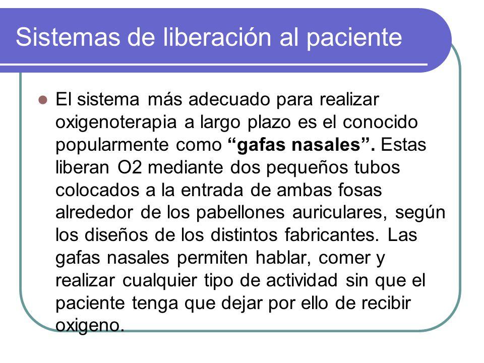 Sistemas de liberación al paciente