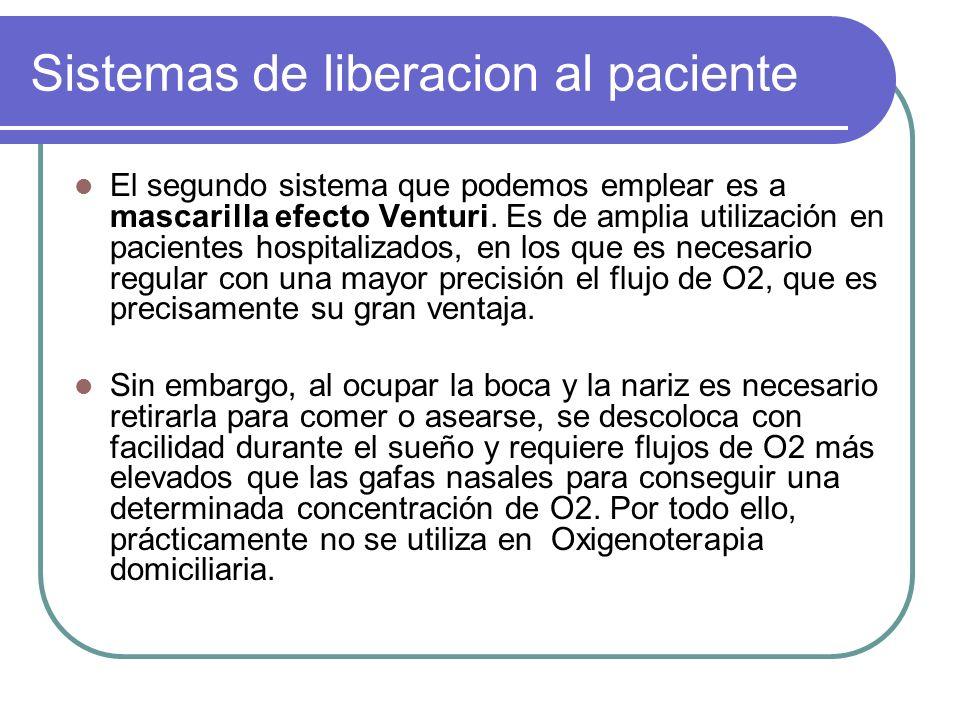Sistemas de liberacion al paciente