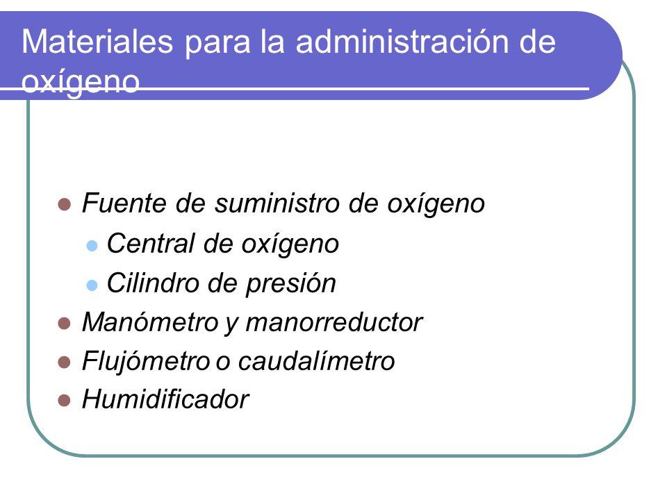 Materiales para la administración de oxígeno