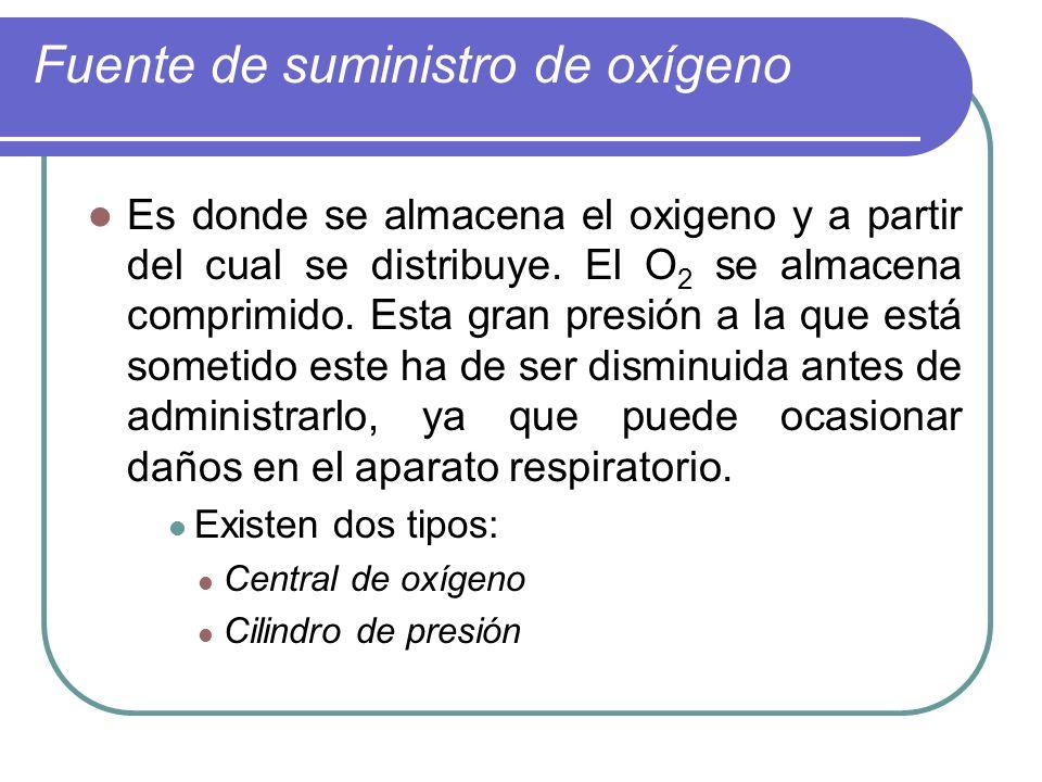 Fuente de suministro de oxígeno