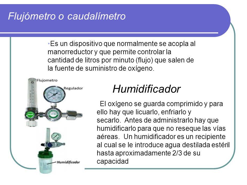 Flujómetro o caudalímetro