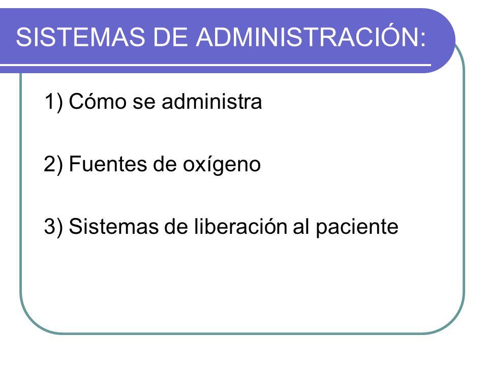 SISTEMAS DE ADMINISTRACIÓN: