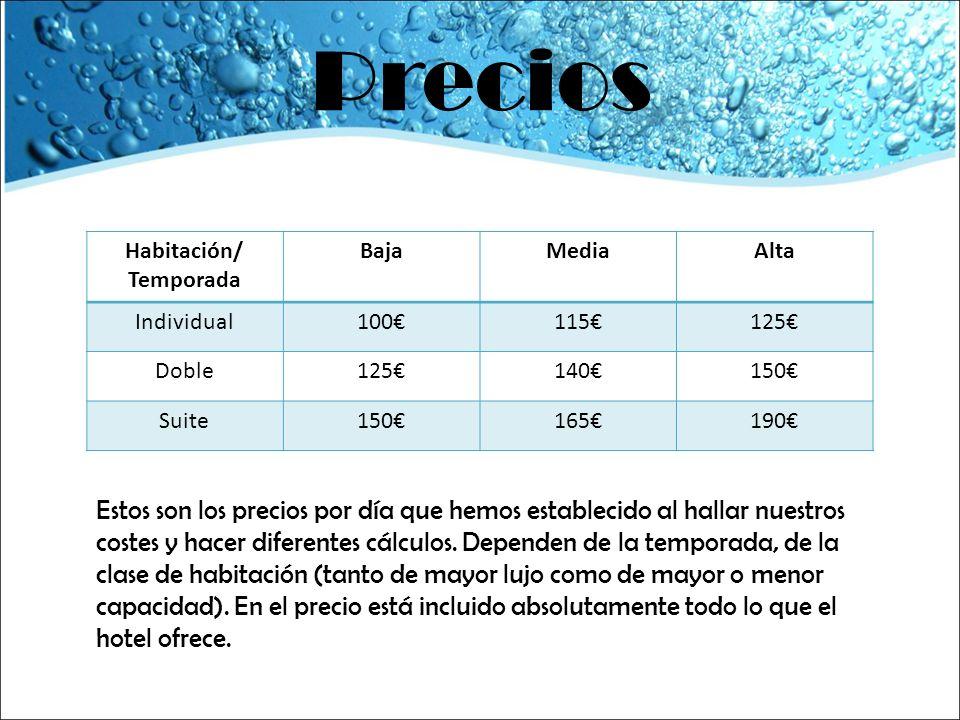 Precios Habitación/ Temporada. Baja. Media. Alta. Individual. 100€ 115€ 125€ Doble. 140€ 150€