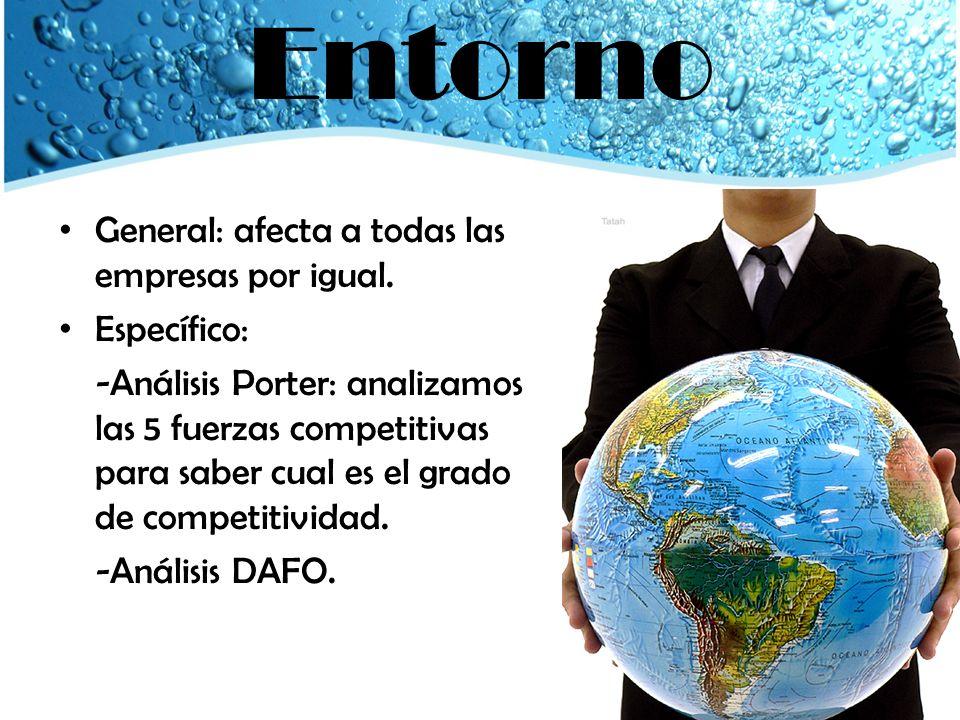 Entorno General: afecta a todas las empresas por igual. Específico: