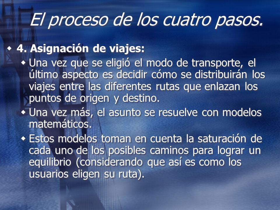 El proceso de los cuatro pasos.