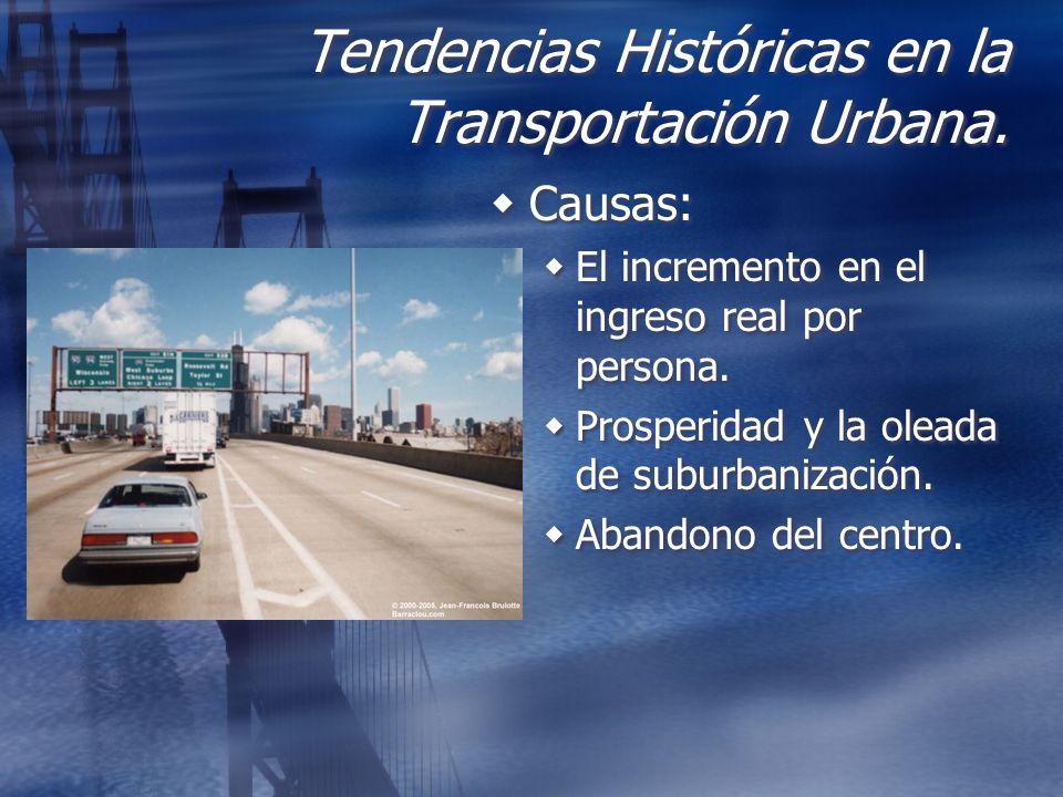 Tendencias Históricas en la Transportación Urbana.