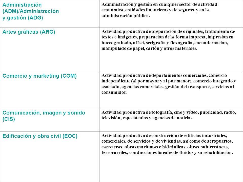 Administración (ADM)/Administración y gestión (ADG)