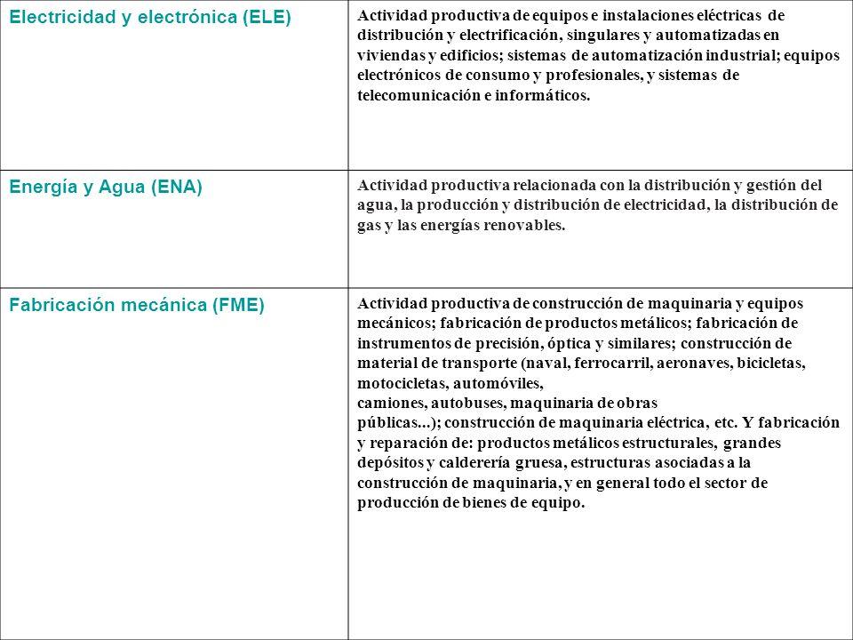 Electricidad y electrónica (ELE)