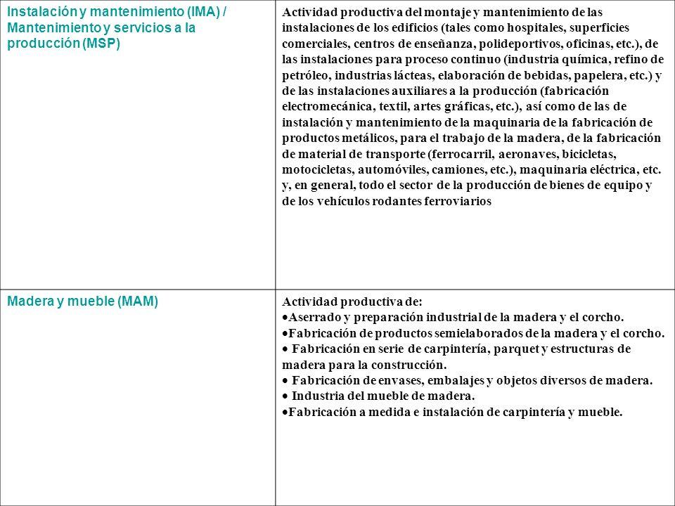 Instalación y mantenimiento (IMA) / Mantenimiento y servicios a la producción (MSP)