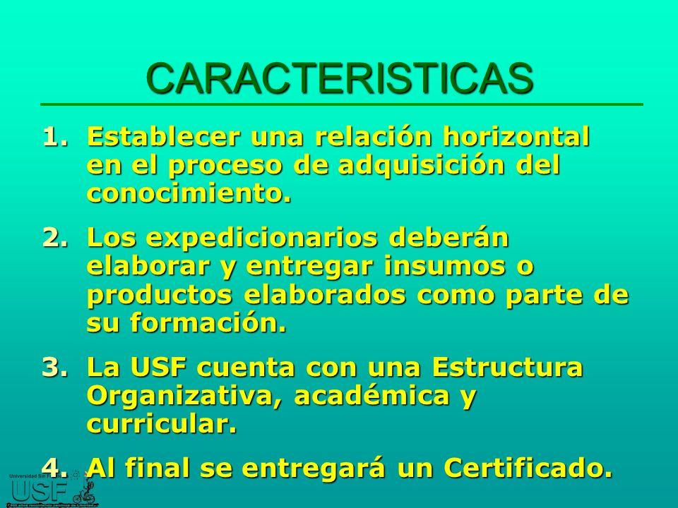 CARACTERISTICAS Establecer una relación horizontal en el proceso de adquisición del conocimiento.
