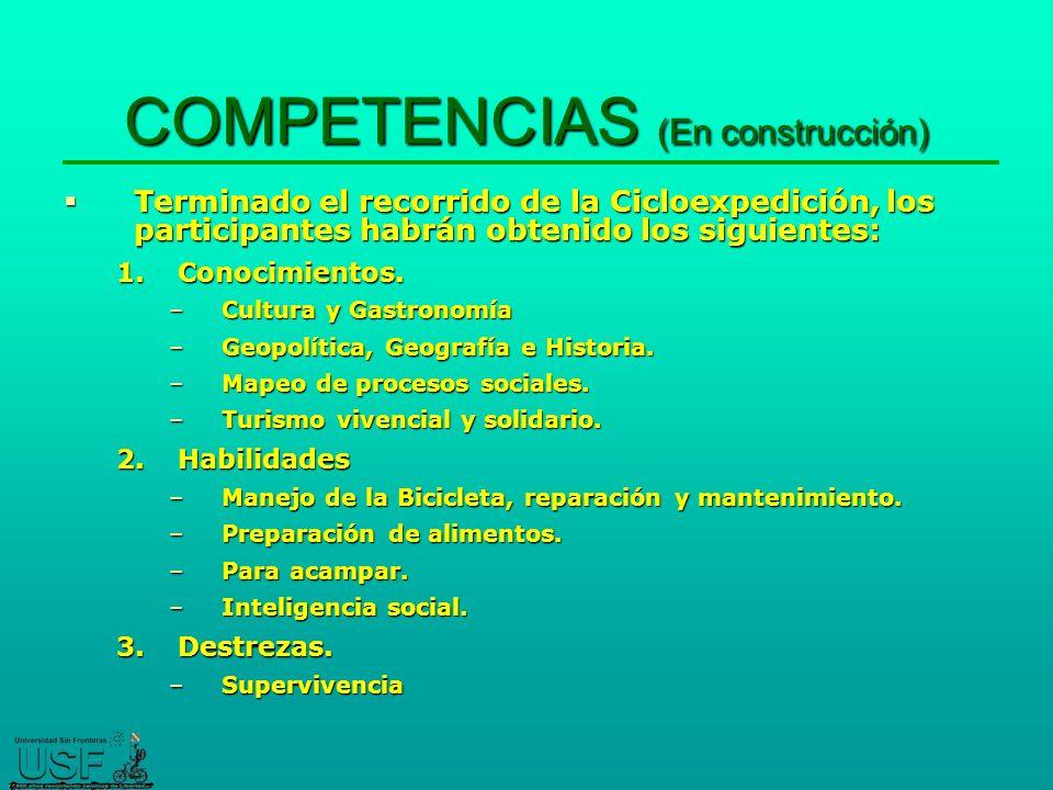 COMPETENCIAS (En construcción)
