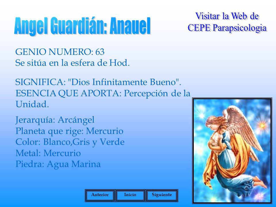 Angel Guardián: Anauel