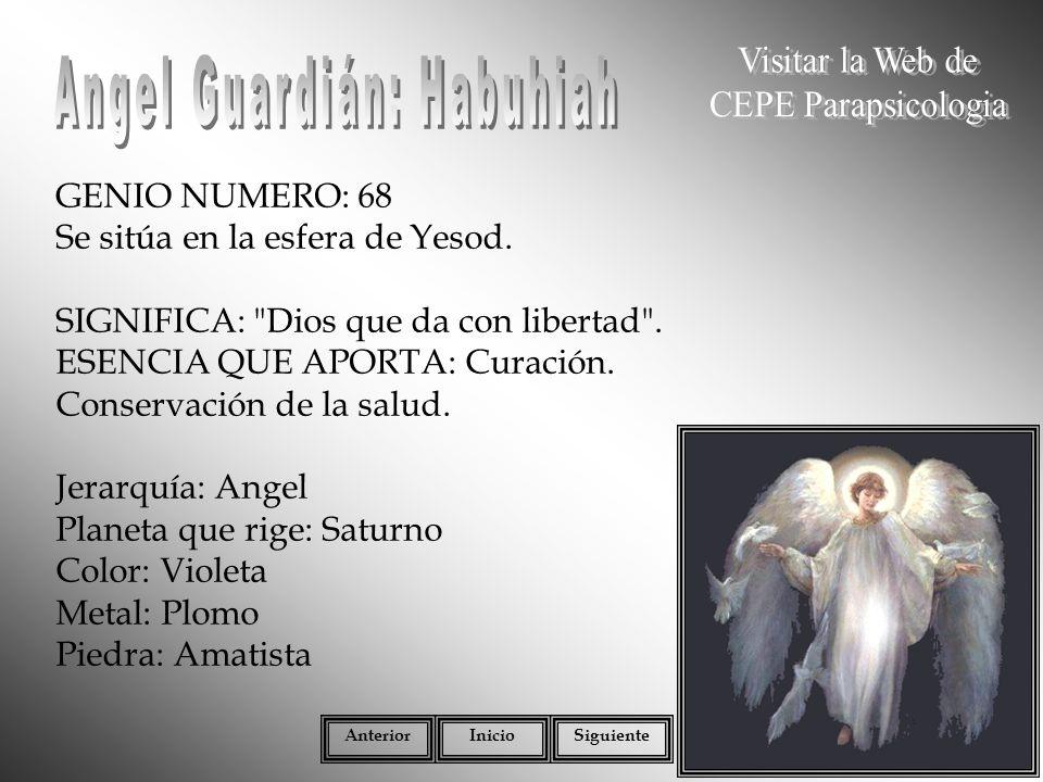 Angel Guardián: Habuhiah