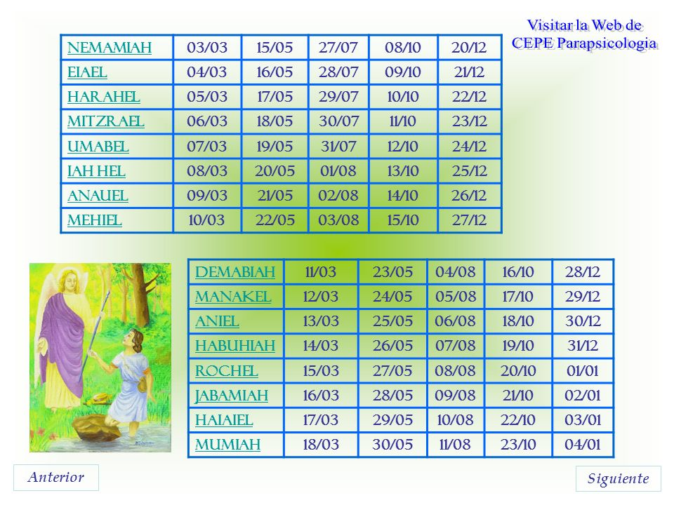 Visitar la Web de CEPE Parapsicologia Nemamiah 03/03 15/05 27/07 08/10