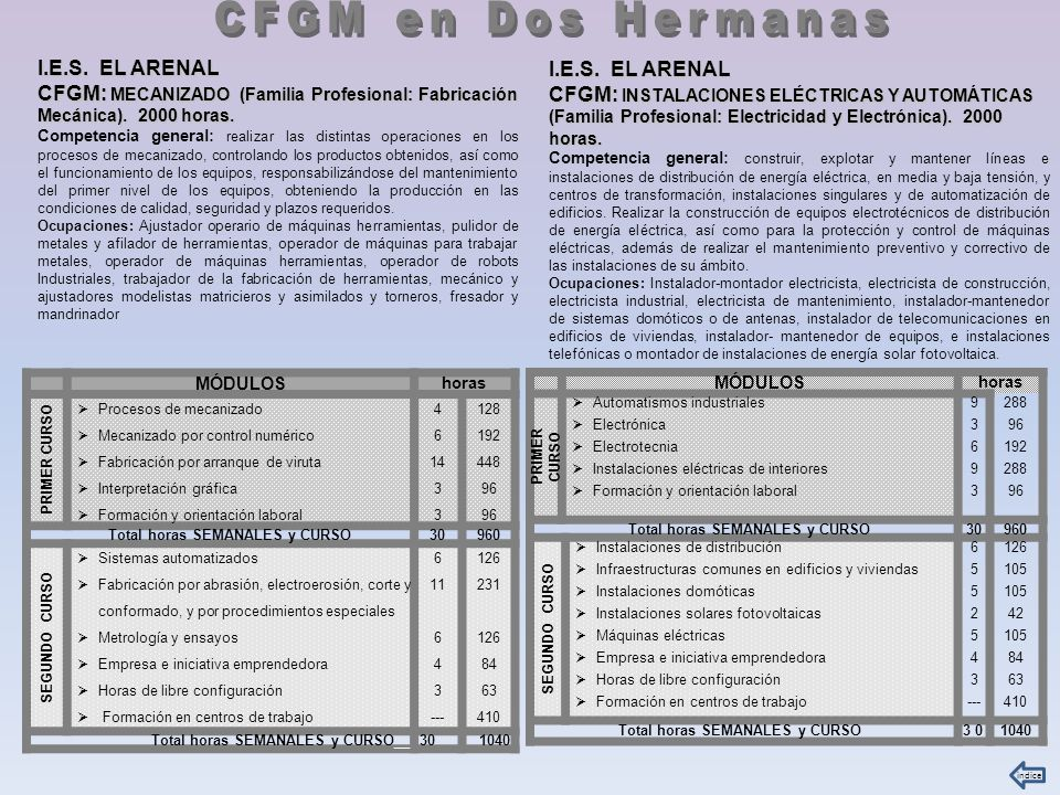 CFGM en Dos Hermanas I.E.S. EL ARENAL I.E.S. EL ARENAL