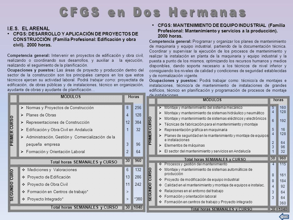 CFGS en Dos Hermanas I.E.S. EL ARENAL