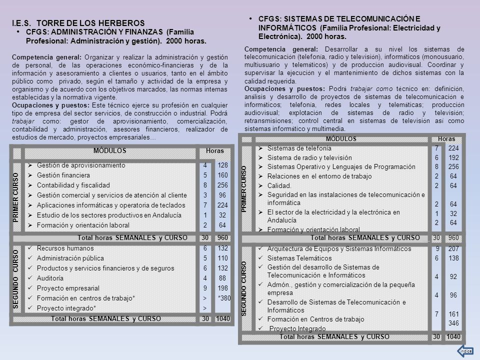 I.E.S. TORRE DE LOS HERBEROS