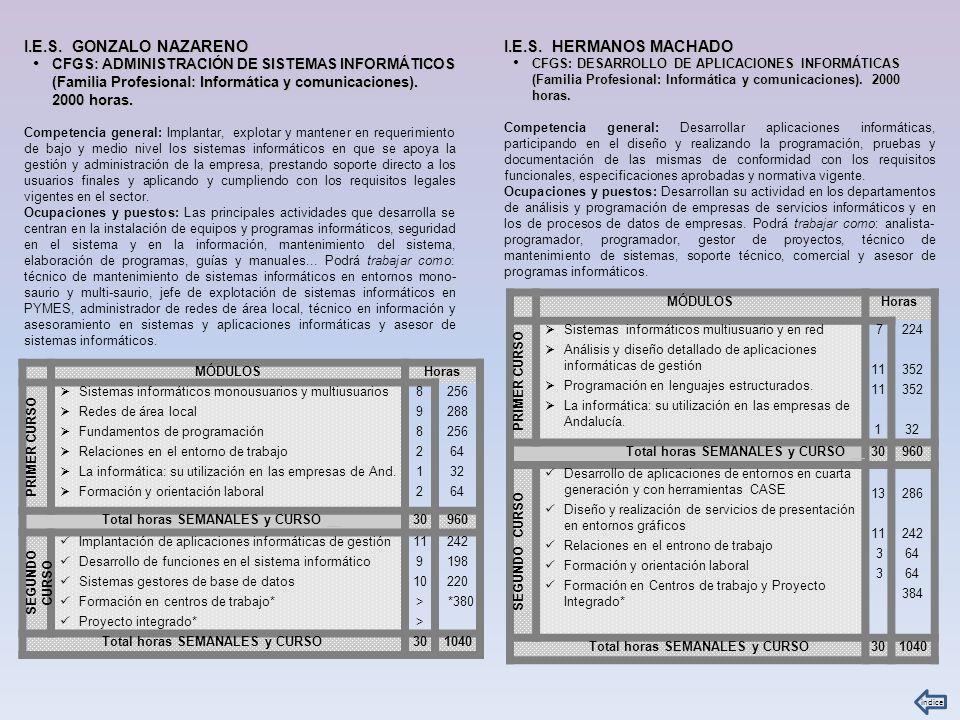 I.E.S. GONZALO NAZARENO I.E.S. HERMANOS MACHADO