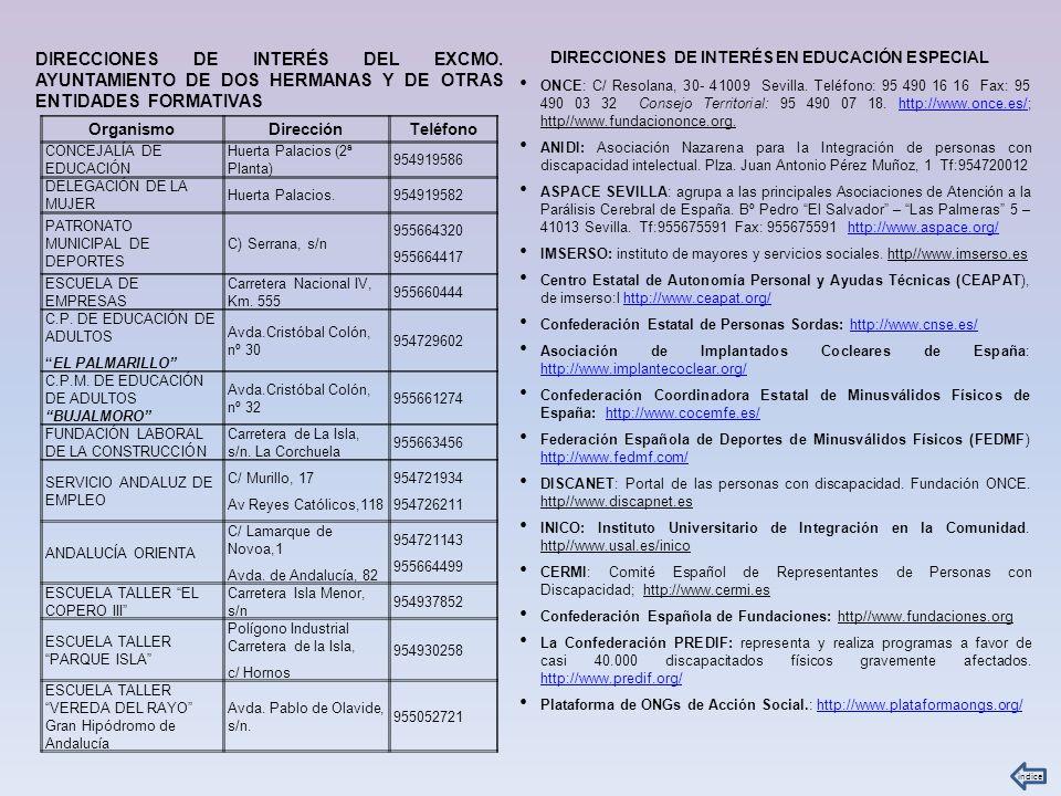 DIRECCIONES DE INTERÉS EN EDUCACIÓN ESPECIAL