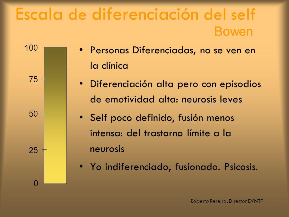 Escala de diferenciación del self
