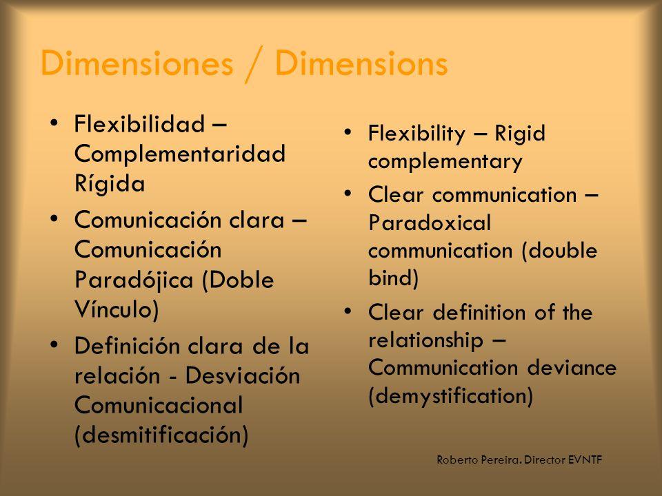 Dimensiones / Dimensions