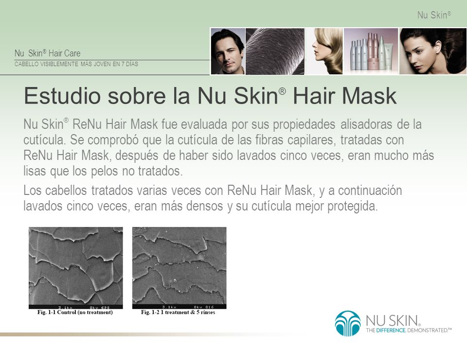 Estudio sobre la Nu Skin® Hair Mask
