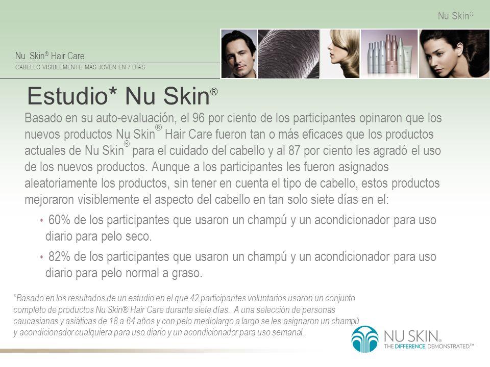 Estudio* Nu Skin®