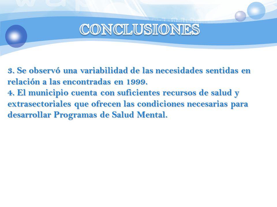 CONCLUSIONES 3. Se observó una variabilidad de las necesidades sentidas en relación a las encontradas en 1999.