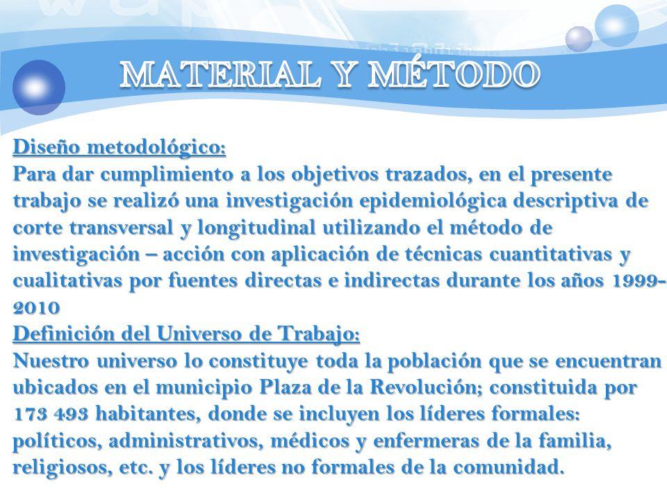 MATERIAL Y MÉTODO Diseño metodológico: