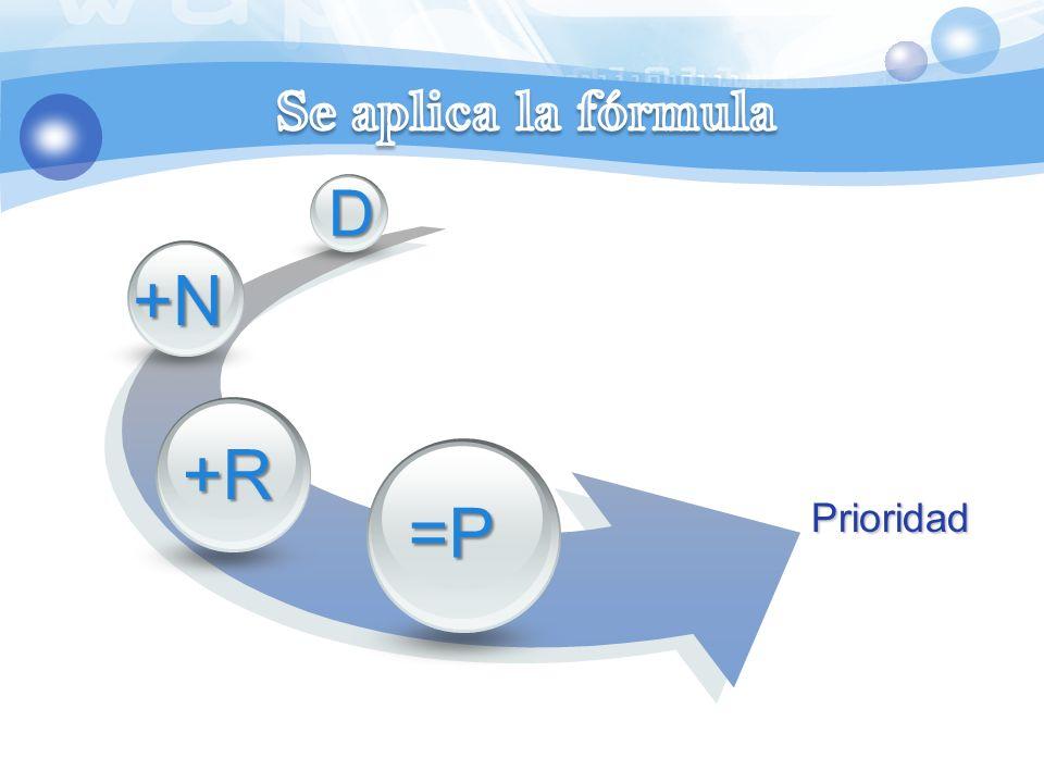 Se aplica la fórmula D +N +R =P Prioridad