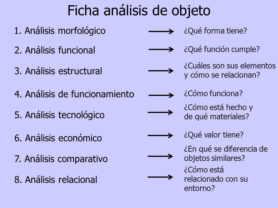Ficha análisis de objeto
