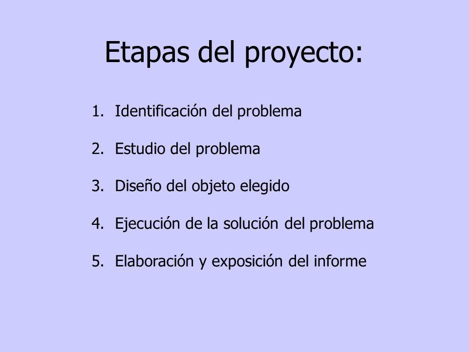 Etapas del proyecto: Identificación del problema Estudio del problema