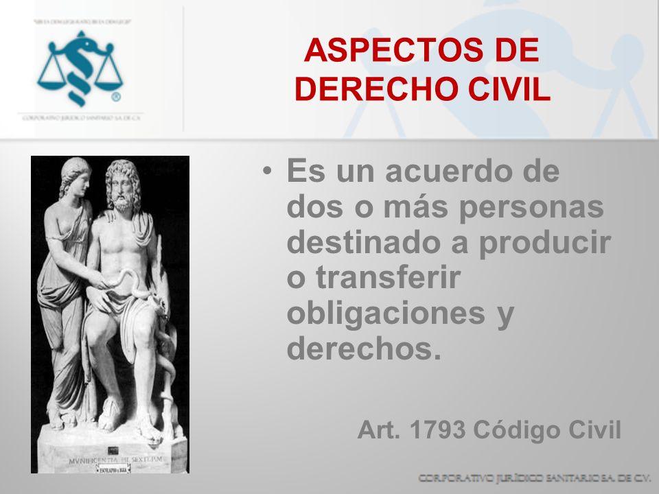 ASPECTOS DE DERECHO CIVIL