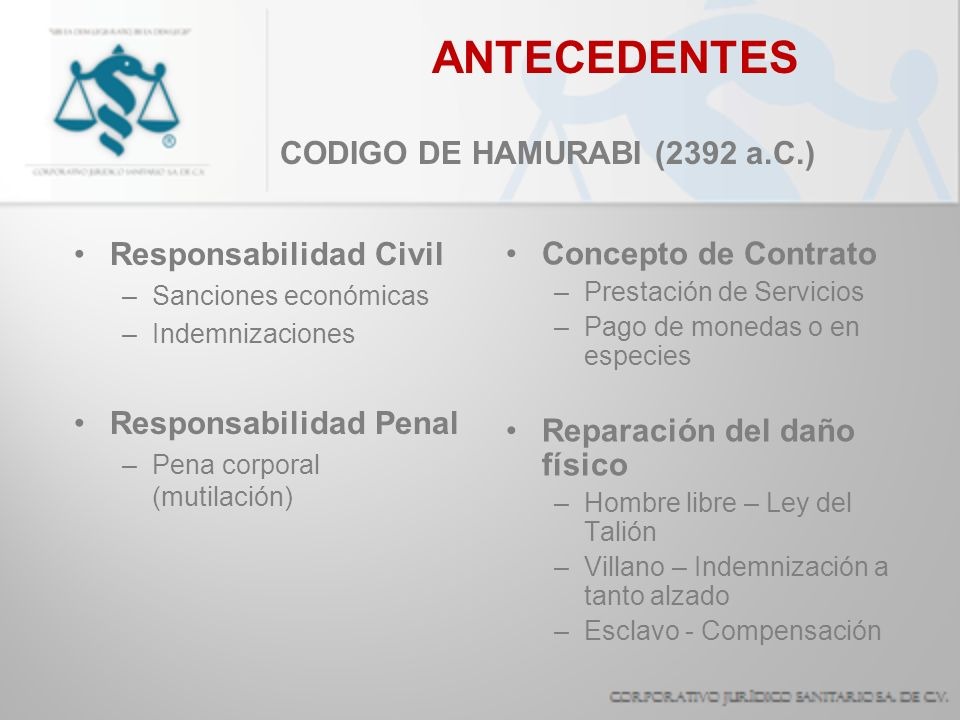ANTECEDENTES CODIGO DE HAMURABI (2392 a.C.) Responsabilidad Civil
