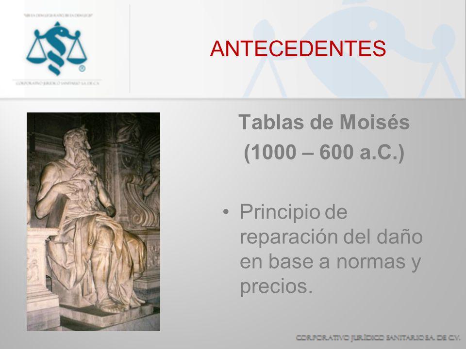 ANTECEDENTES Tablas de Moisés (1000 – 600 a.C.)