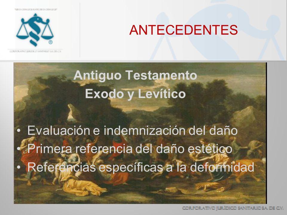 ANTECEDENTES Antiguo Testamento Exodo y Levítico