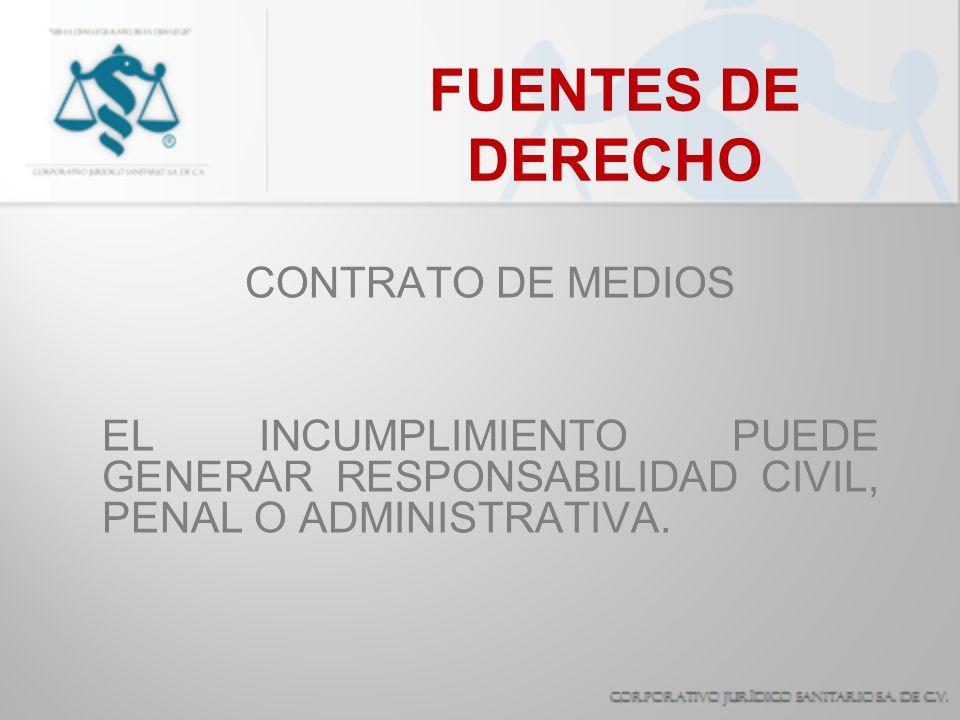 FUENTES DE DERECHO CONTRATO DE MEDIOS