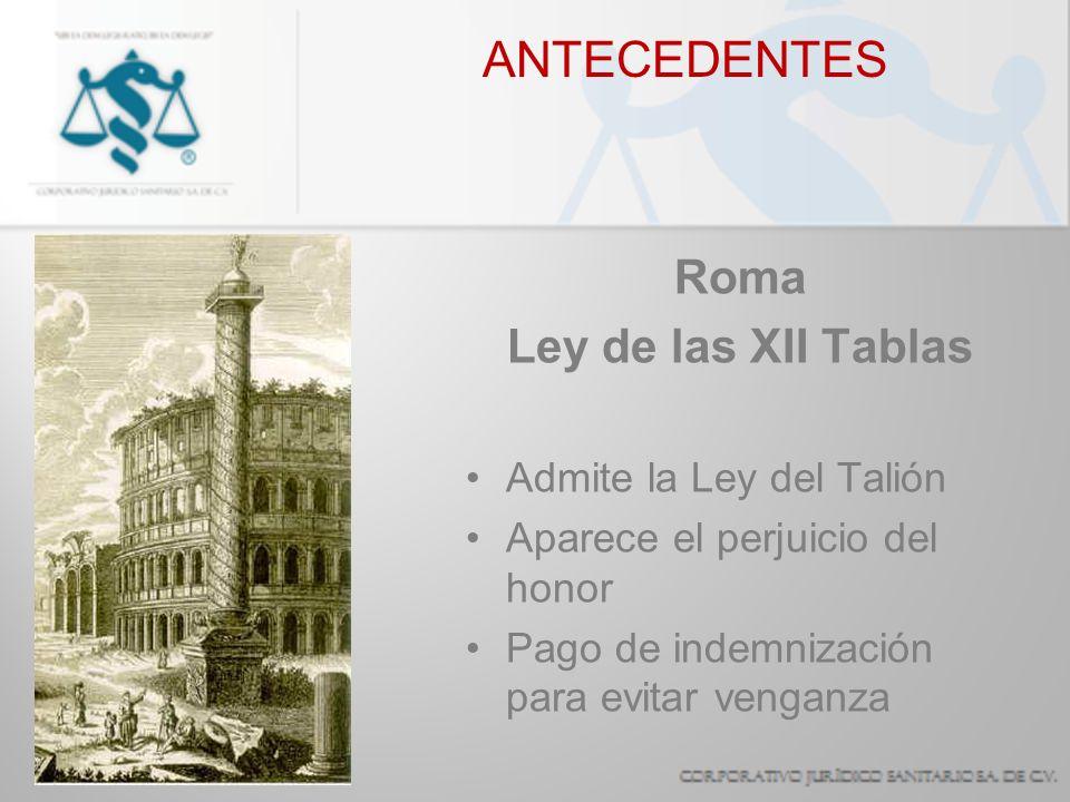 ANTECEDENTES Roma Ley de las XII Tablas Admite la Ley del Talión
