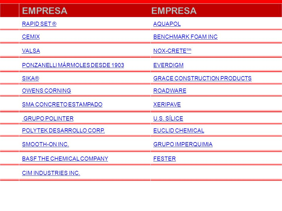 EMPRESA EMPRESA RAPID SET ® AQUAPOL CEMIX BENCHMARK FOAM INC VALSA
