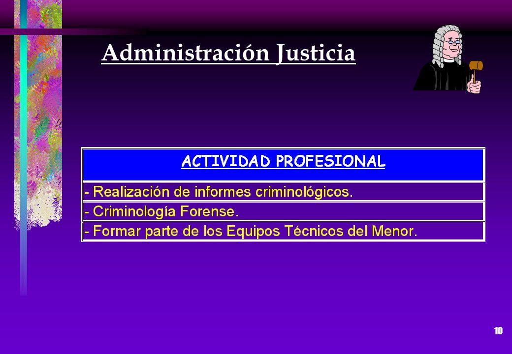 Administración Justicia