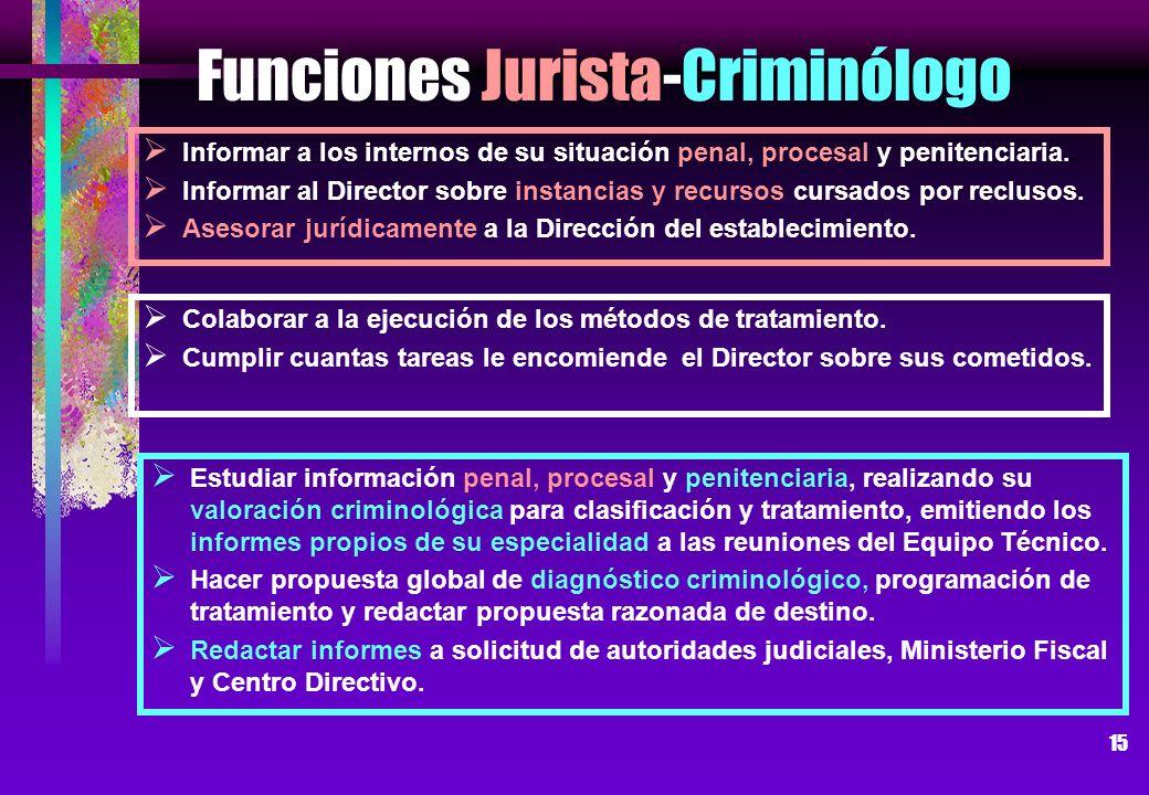 Funciones Jurista-Criminólogo
