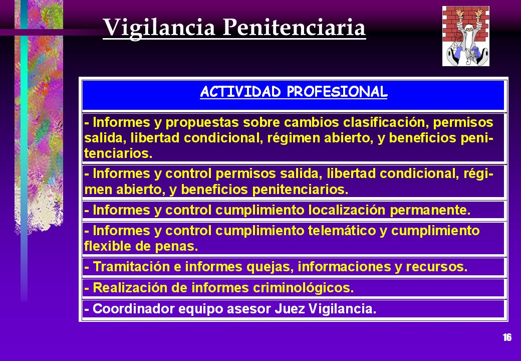 Vigilancia Penitenciaria