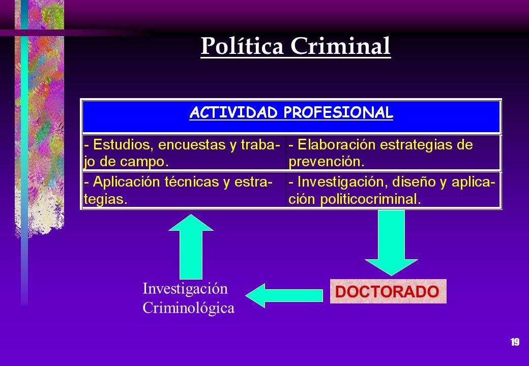 Política Criminal Investigación Criminológica DOCTORADO