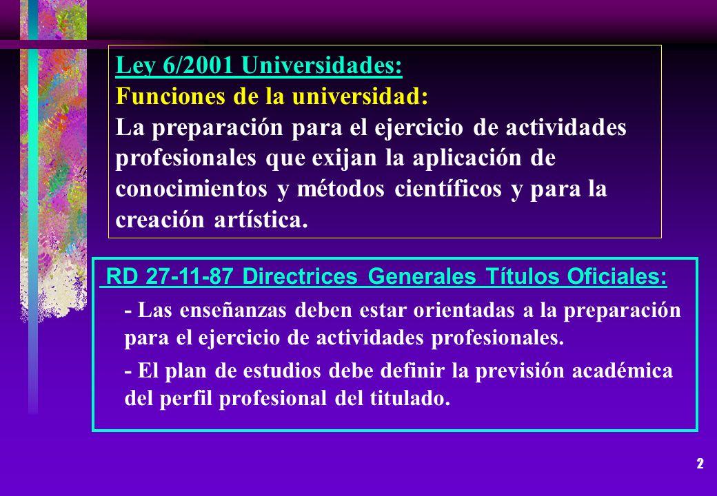 Funciones de la universidad: