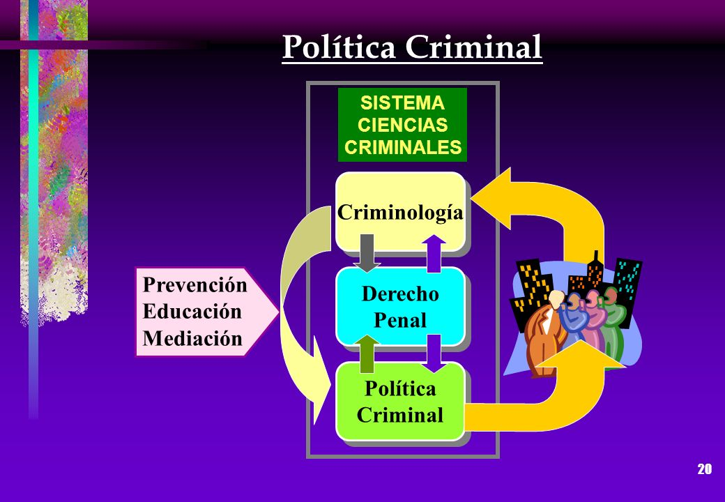Política Criminal Criminología Prevención Derecho Educación Penal