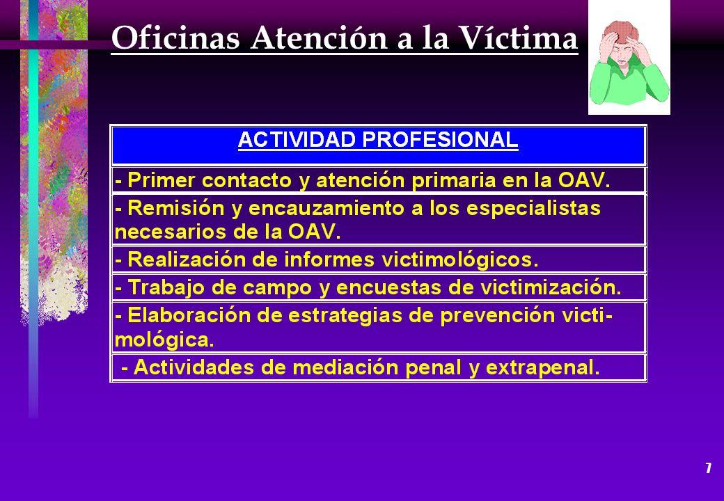 Oficinas Atención a la Víctima