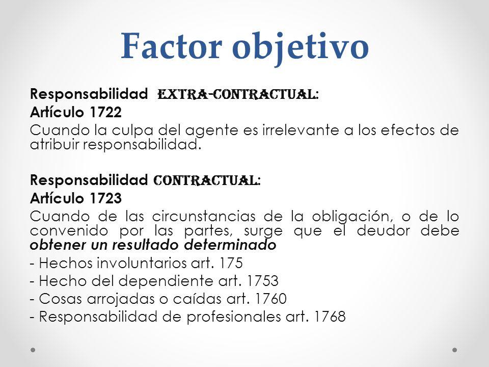 Factor objetivo