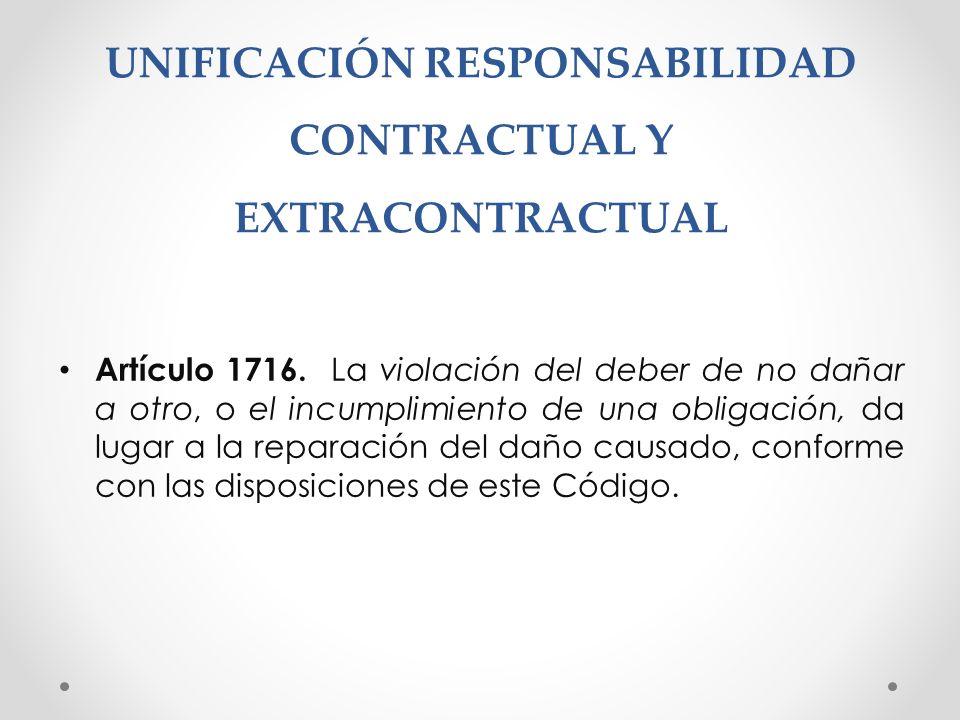 UNIFICACIÓN RESPONSABILIDAD CONTRACTUAL Y EXTRACONTRACTUAL