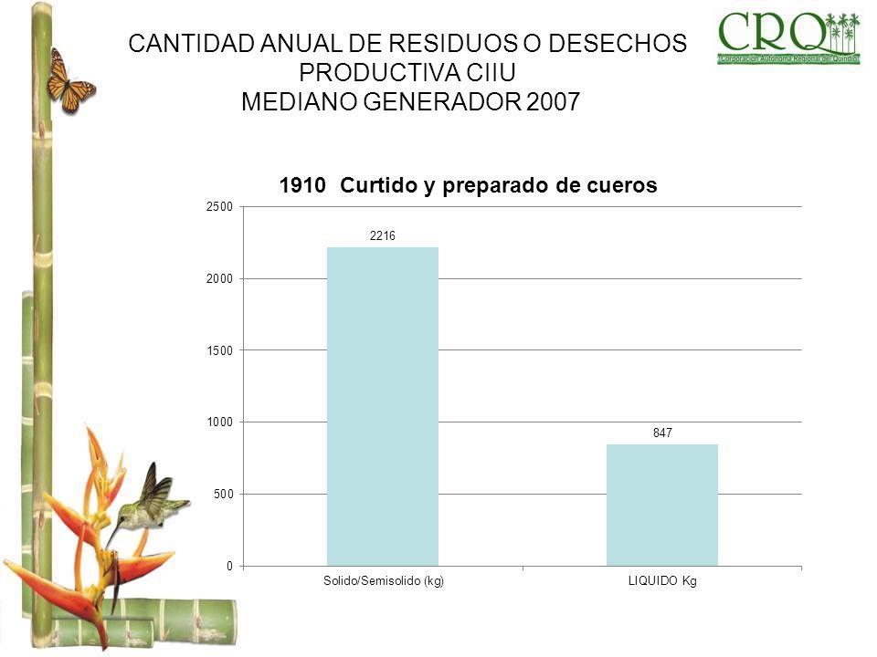 CANTIDAD ANUAL DE RESIDUOS O DESECHOS PRODUCTIVA CIIU MEDIANO GENERADOR 2007