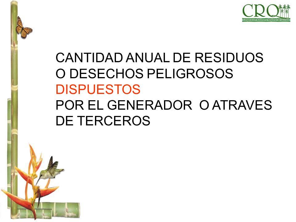 CANTIDAD ANUAL DE RESIDUOS